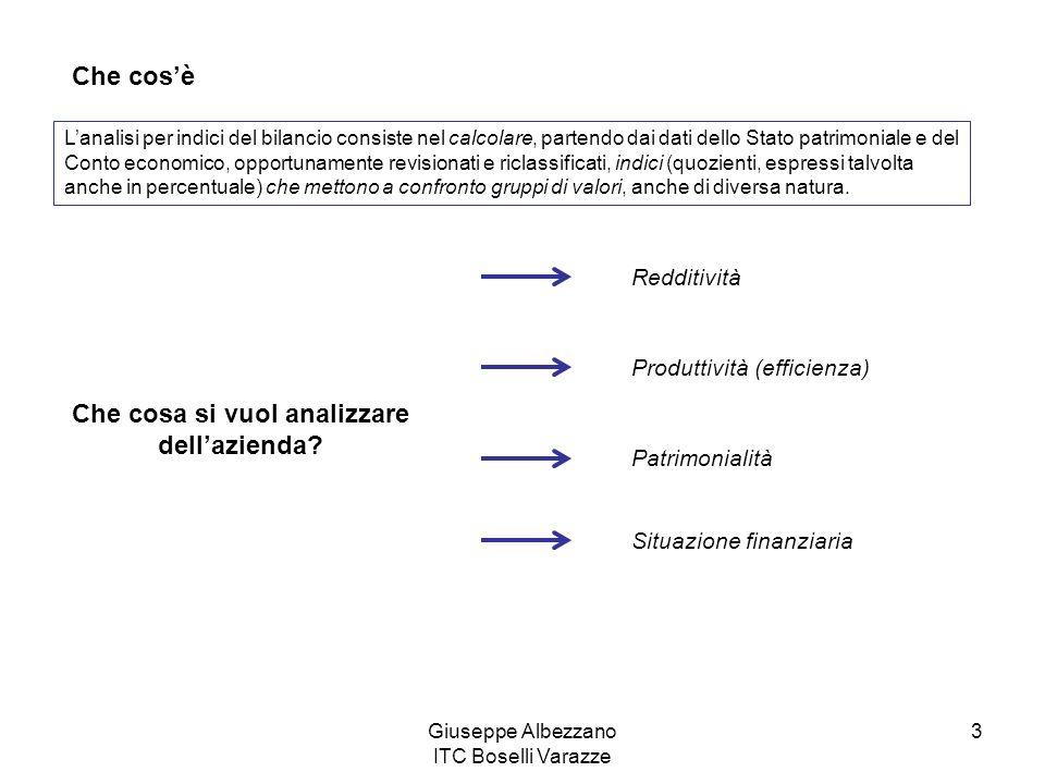 Giuseppe Albezzano ITC Boselli Varazze 14 Linfluenza del ROI, del leverage e del tasso di incidenza della gestione non caratteristica sul ROE è evidenziata dalla seguente equazione: Ro Ti Re Re ROE = % x x % = % Ti Cp Ro Cp