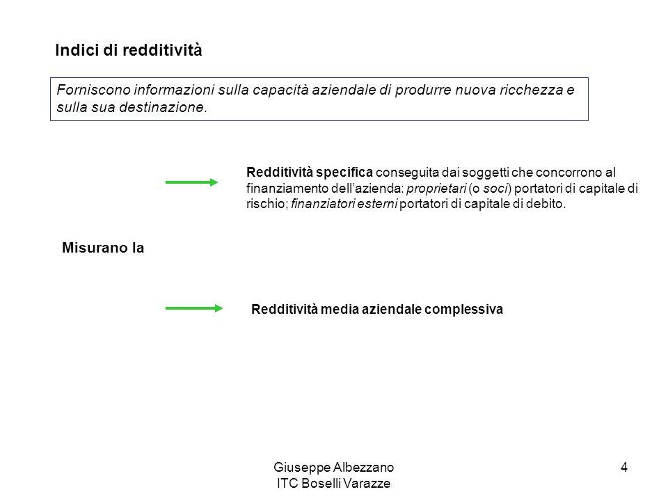 Giuseppe Albezzano ITC Boselli Varazze 5 Lanalisi della redditività specifica mira ad ottenere informazioni circa la situazione economica dellimpresa, intesa come capacità di remunerare, dopo la copertura dei costi, il capitale proprio e il capitale di debito.