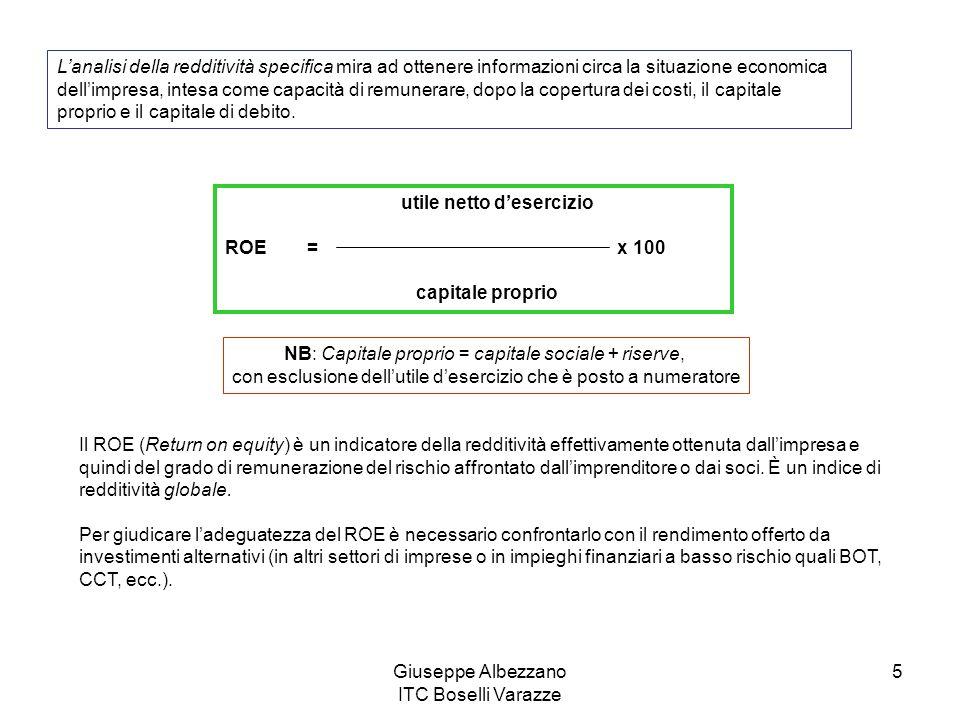 Giuseppe Albezzano ITC Boselli Varazze 6 Per valutare landamento della redditività aziendale complessiva cè bisogno di un indice che misuri le potenzialità di reddito dellazienda, indipendentemente dagli eventi extracaratteristici, dagli eventi finanziari e dalla pressione fiscale a cui il reddito dimpresa è sottoposto.