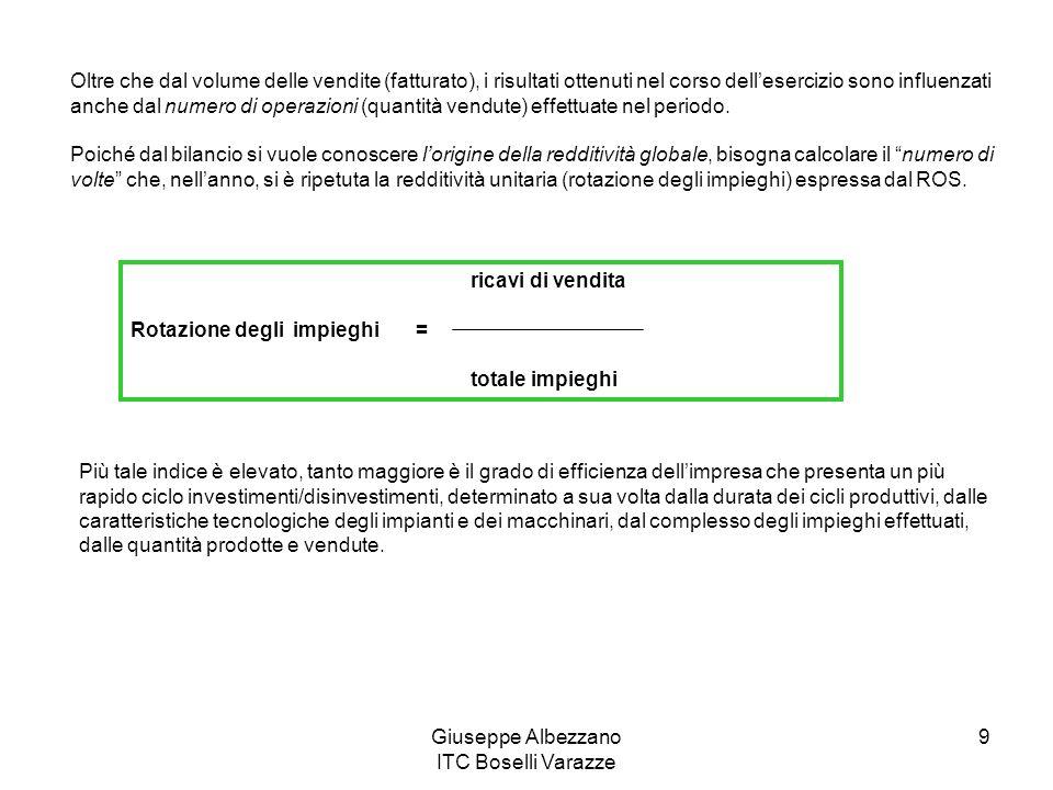 Giuseppe Albezzano ITC Boselli Varazze 10 Scomposizione del ROI Il ROI, che misura la redditività del capitale complessivamente investito, è direttamente influenzato dalla redditività lorda sulle vendite (ROS) e dallindice di rotazione degli impieghi.