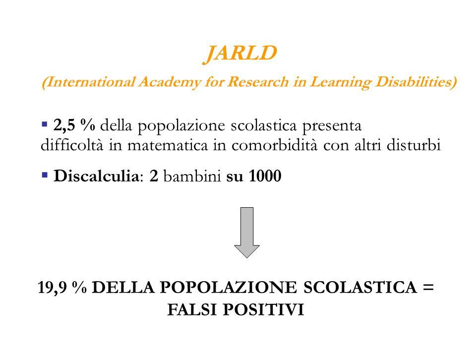 JARLD (International Academy for Research in Learning Disabilities) 2,5 % della popolazione scolastica presenta difficoltà in matematica in comorbidit