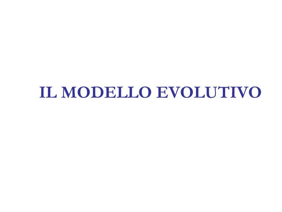 ABILITA DI CALCOLO HA SOLO BISOGNO DEL POTENZIAMENTO CORRETTO DELLISTRUZIONE (Lucangeli, Poli & Molin, 2003) INTELLIGENZA NUMERICA INTELLIGENZA NUMERICA: INTELLIGERE ATTRAVERSO LA QUANTITÀ CAPACITÀ INNATA DOMINIO SPECIFICA