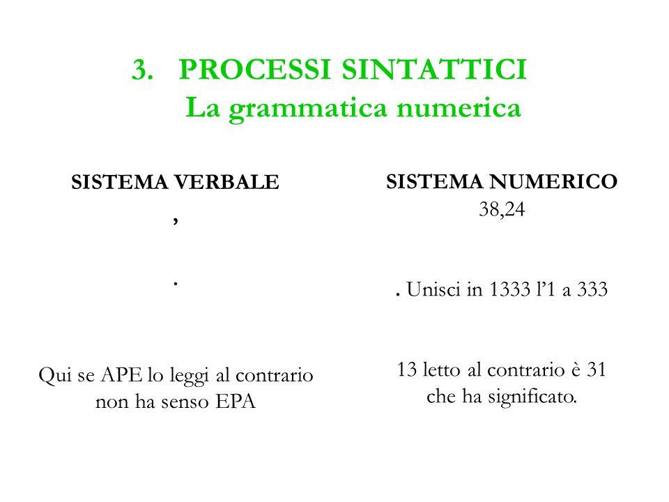 3. PROCESSI SINTATTICI La grammatica numerica SISTEMA NUMERICO 38,24. Unisci in 1333 l1 a 333 13 letto al contrario è 31 che ha significato. SISTEMA V