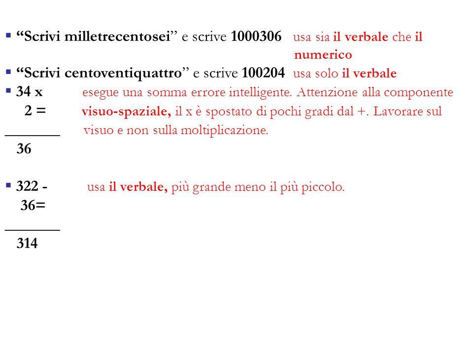 225 5 usa il numerico ma parte da dx (dal 5), come in tutte le 22 14 altre operazioni la : parte da sx 2 verbale: leggiamo da sx a dx 17+ parte da dx e ha spento lintelligenza numerica non 14= guarda il giudizio di numerosità ______ 111