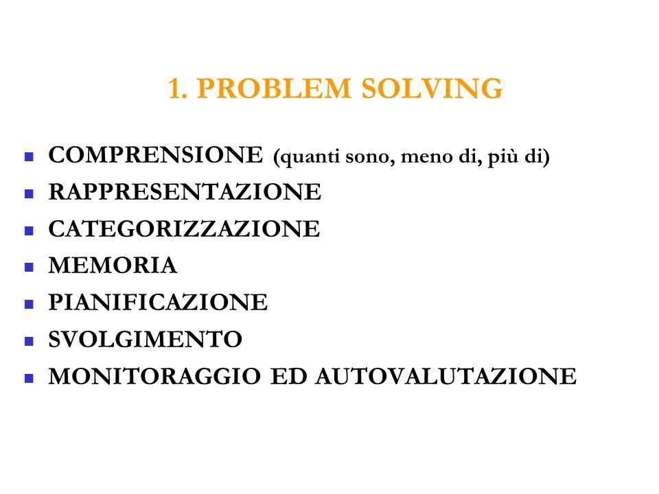1. PROBLEM SOLVING COMPRENSIONE (quanti sono, meno di, più di) RAPPRESENTAZIONE CATEGORIZZAZIONE MEMORIA PIANIFICAZIONE SVOLGIMENTO MONITORAGGIO ED AU