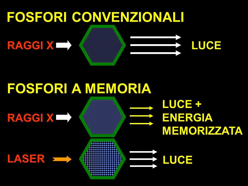 FOSFORI CONVENZIONALI FOSFORI A MEMORIA RAGGI X LASER RAGGI XLUCE LUCE + ENERGIA MEMORIZZATA LUCE