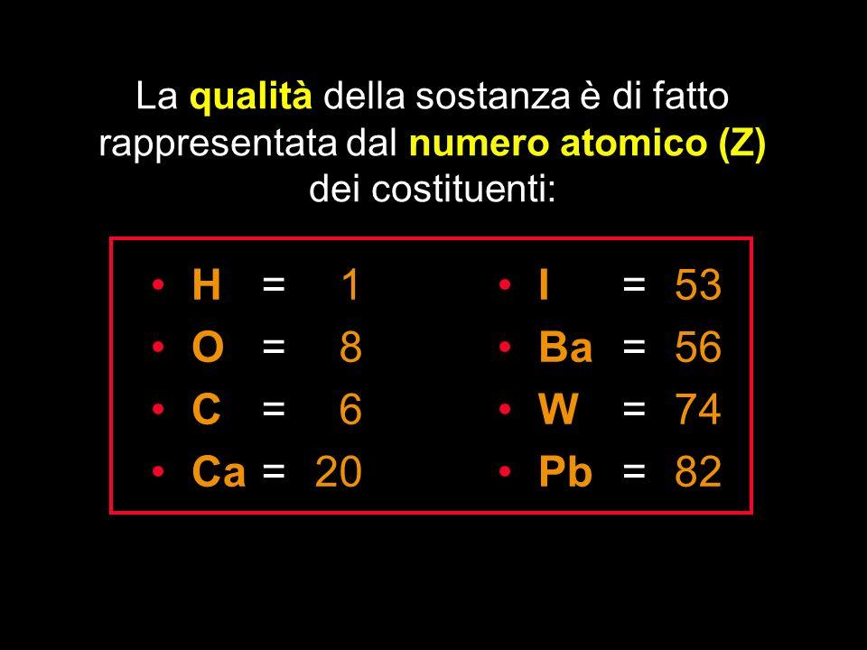 La qualità della sostanza è di fatto rappresentata dal numero atomico (Z) dei costituenti: H O C Ca 1 8 6 20 ======== I Ba W Pb 53 56 74 82 ========