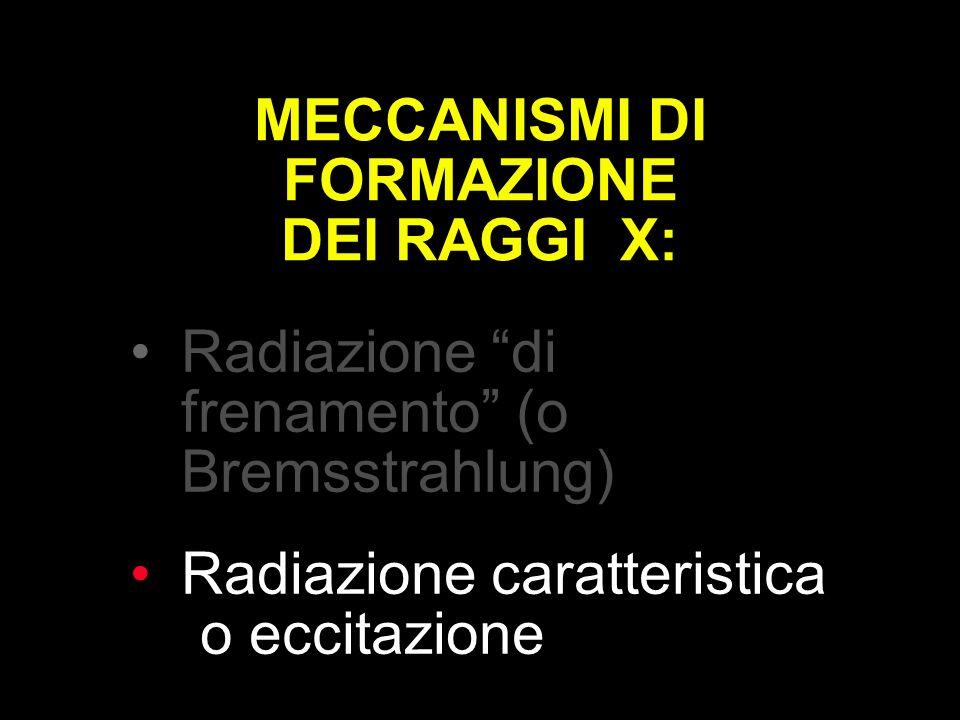 MECCANISMI DI FORMAZIONE DEI RAGGI X: Radiazione di frenamento (o Bremsstrahlung) Radiazione caratteristica o eccitazione
