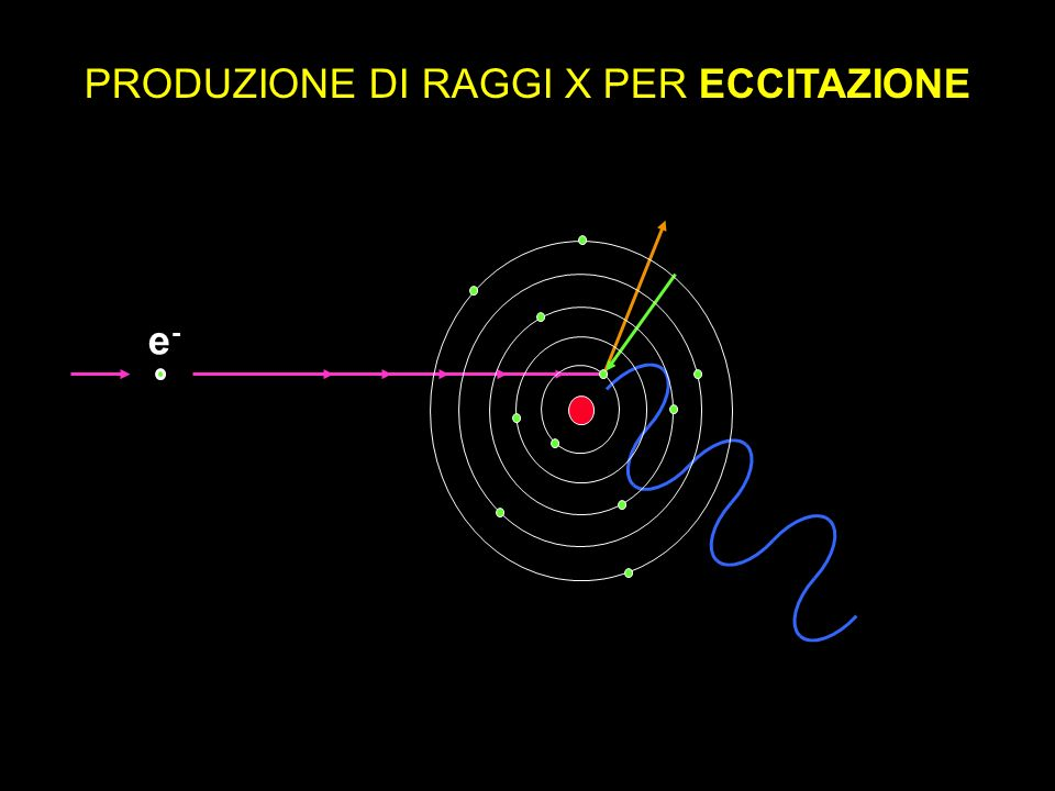 PRODUZIONE DI RAGGI X PER ECCITAZIONE e-e-