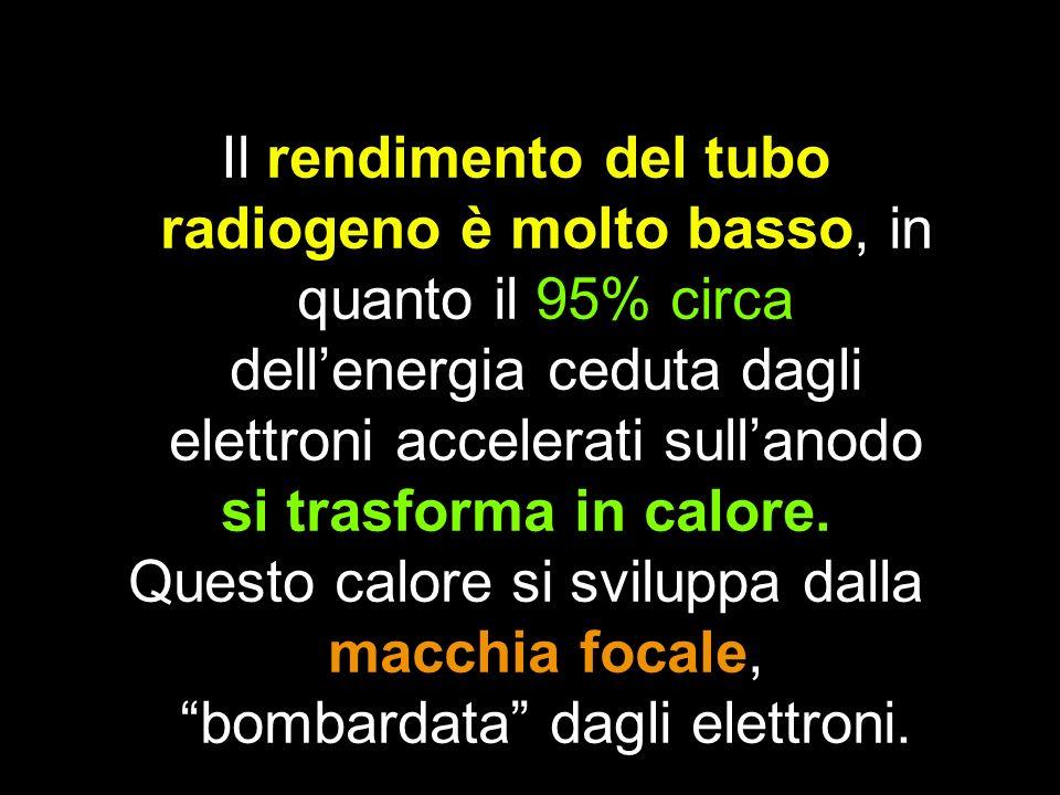 Il rendimento del tubo radiogeno è molto basso, in quanto il 95% circa dellenergia ceduta dagli elettroni accelerati sullanodo si trasforma in calore.