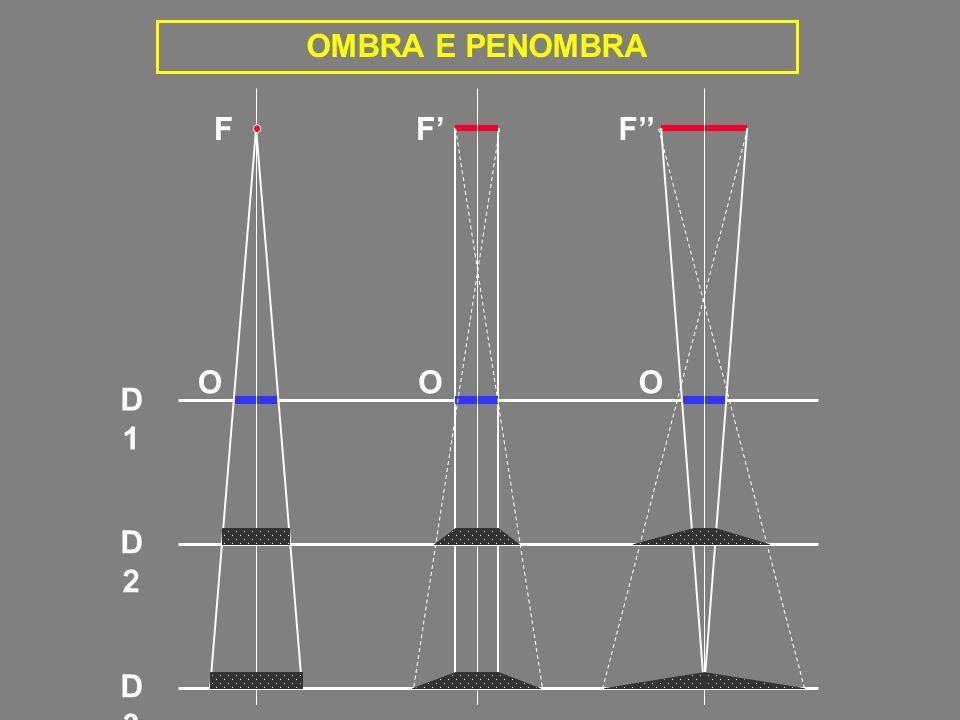 OMBRA E PENOMBRA FFF OOO D1D1 D2D2 D3D3