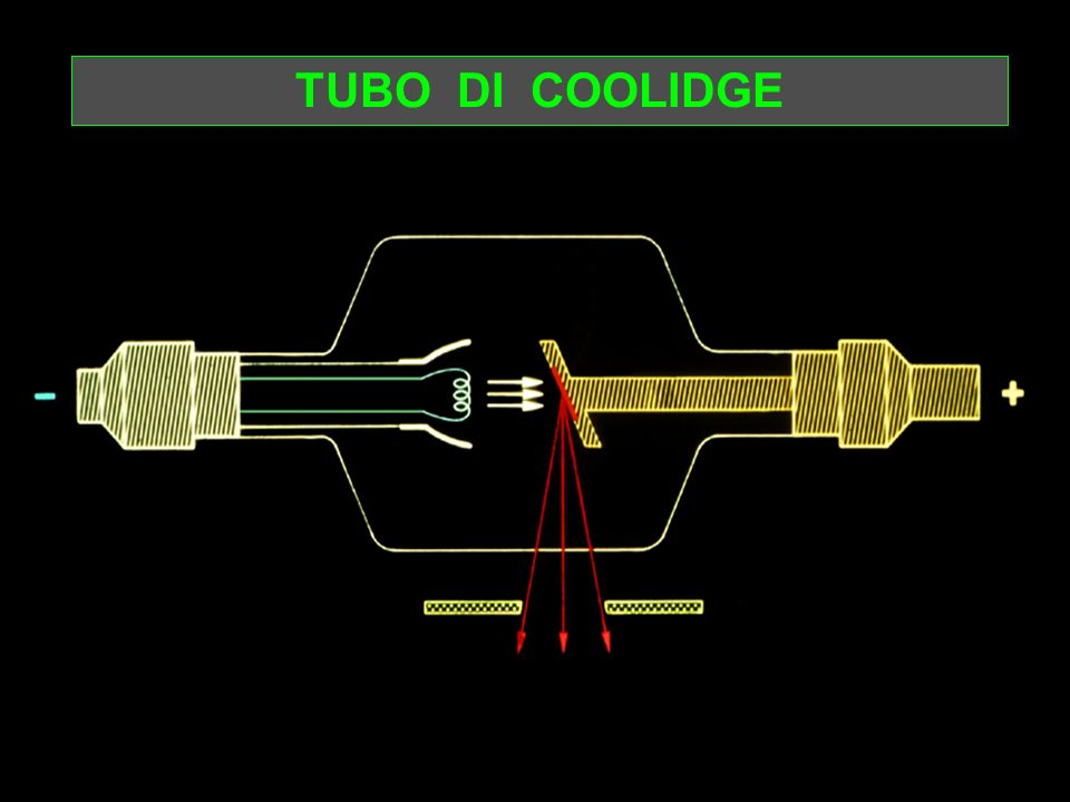 TUBO DI COOLIDGE