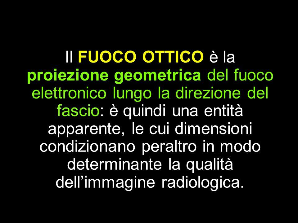 Il FUOCO OTTICO è la proiezione geometrica del fuoco elettronico lungo la direzione del fascio: è quindi una entità apparente, le cui dimensioni condi