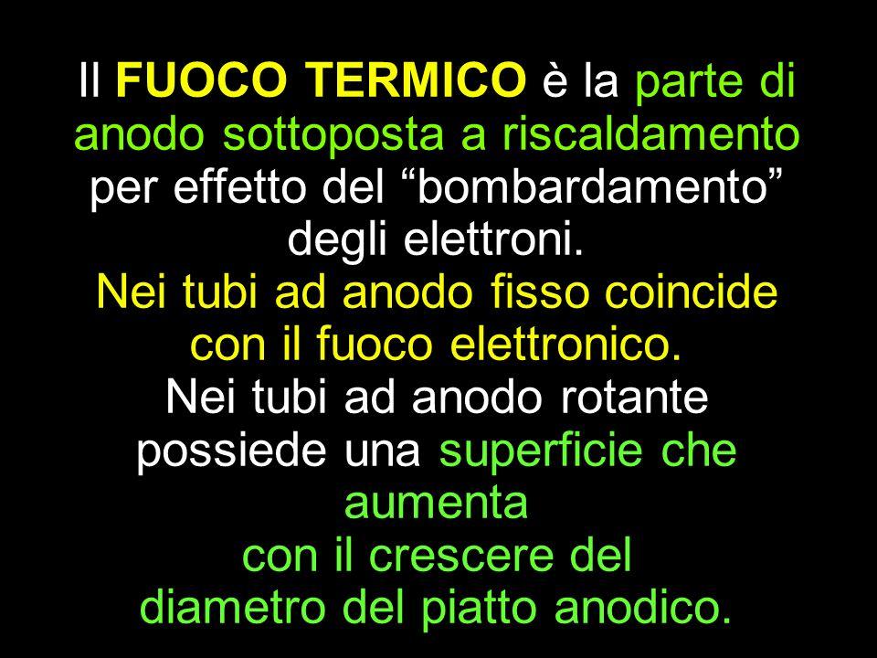 Il FUOCO TERMICO è la parte di anodo sottoposta a riscaldamento per effetto del bombardamento degli elettroni. Nei tubi ad anodo fisso coincide con il