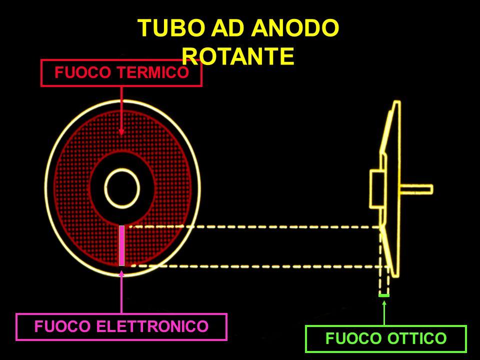 FUOCO TERMICO FUOCO ELETTRONICO FUOCO OTTICO TUBO AD ANODO ROTANTE