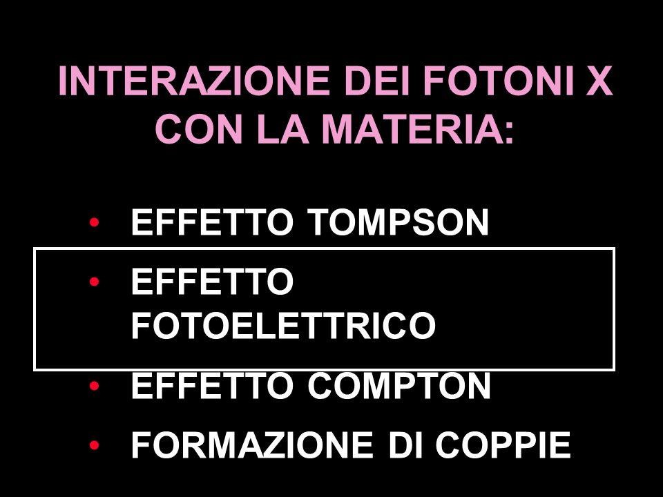 INTERAZIONE DEI FOTONI X CON LA MATERIA: EFFETTO TOMPSON EFFETTO FOTOELETTRICO EFFETTO COMPTON FORMAZIONE DI COPPIE