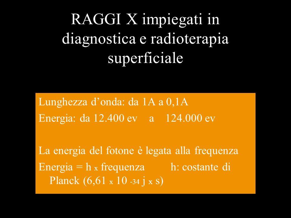 RAGGI X impiegati in diagnostica e radioterapia superficiale Lunghezza donda: da 1A a 0,1A Energia: da 12.400 ev a 124.000 ev La energia del fotone è
