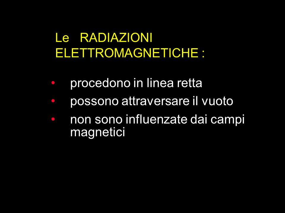 procedono in linea retta possono attraversare il vuoto non sono influenzate dai campi magnetici Le RADIAZIONI ELETTROMAGNETICHE :