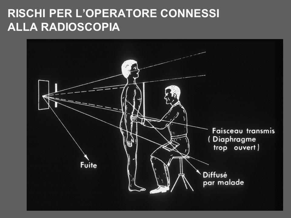 RISCHI PER LOPERATORE CONNESSI ALLA RADIOSCOPIA
