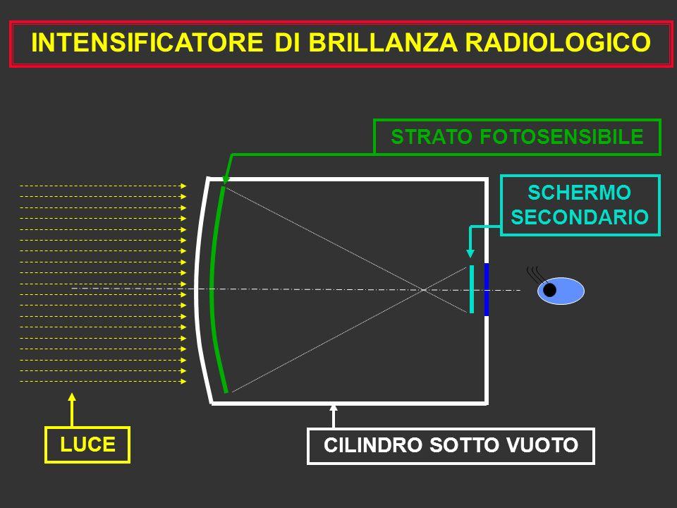 INTENSIFICATORE DI BRILLANZA RADIOLOGICO CILINDRO SOTTO VUOTO STRATO FOTOSENSIBILE SCHERMO SECONDARIO LUCE