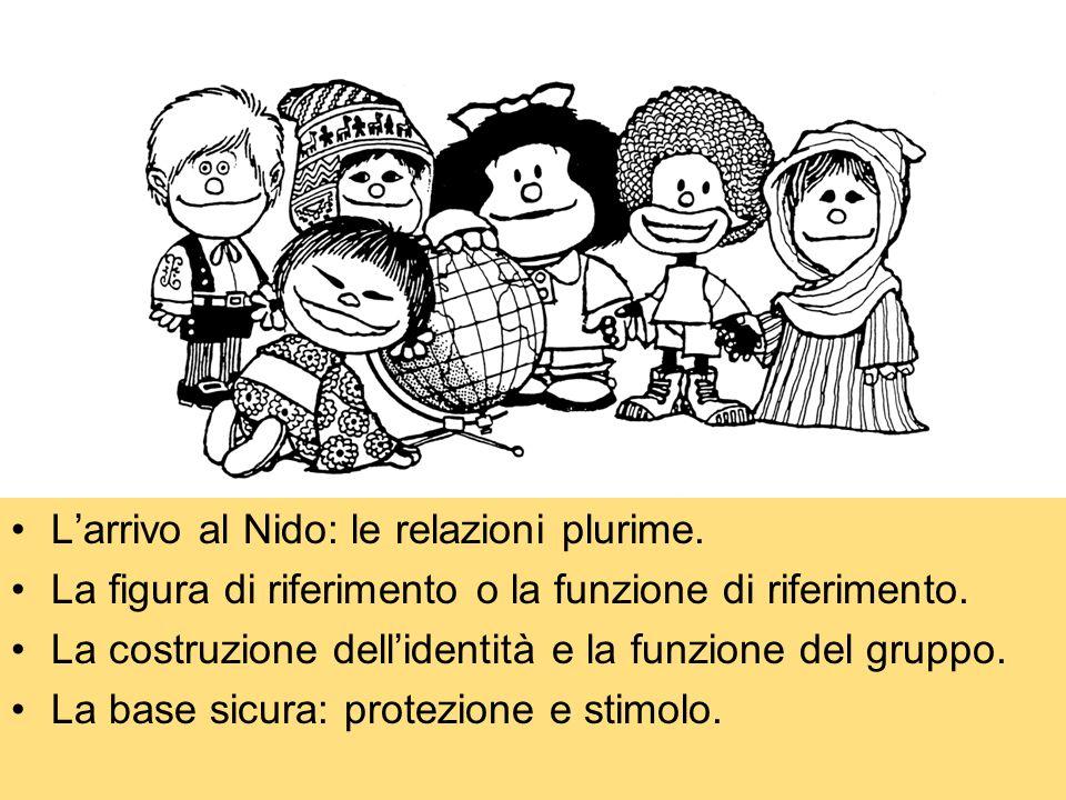 Larrivo al Nido: le relazioni plurime. La figura di riferimento o la funzione di riferimento. La costruzione dellidentità e la funzione del gruppo. La