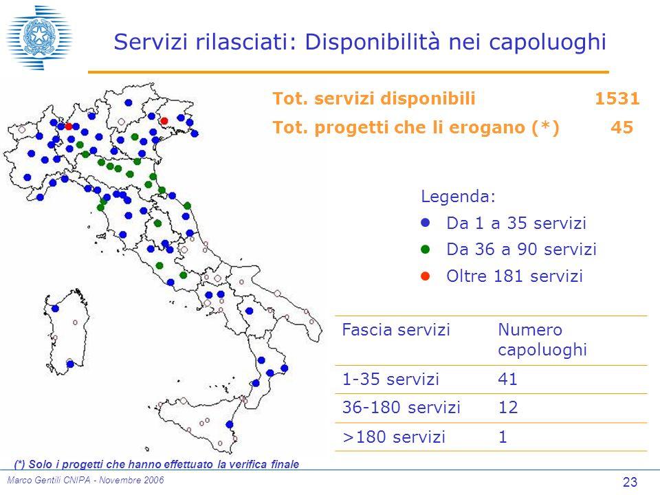 23 Marco Gentili CNIPA - Novembre 2006 Servizi rilasciati: Disponibilità nei capoluoghi Legenda: Da 1 a 35 servizi Da 36 a 90 servizi Oltre 181 servizi Tot.