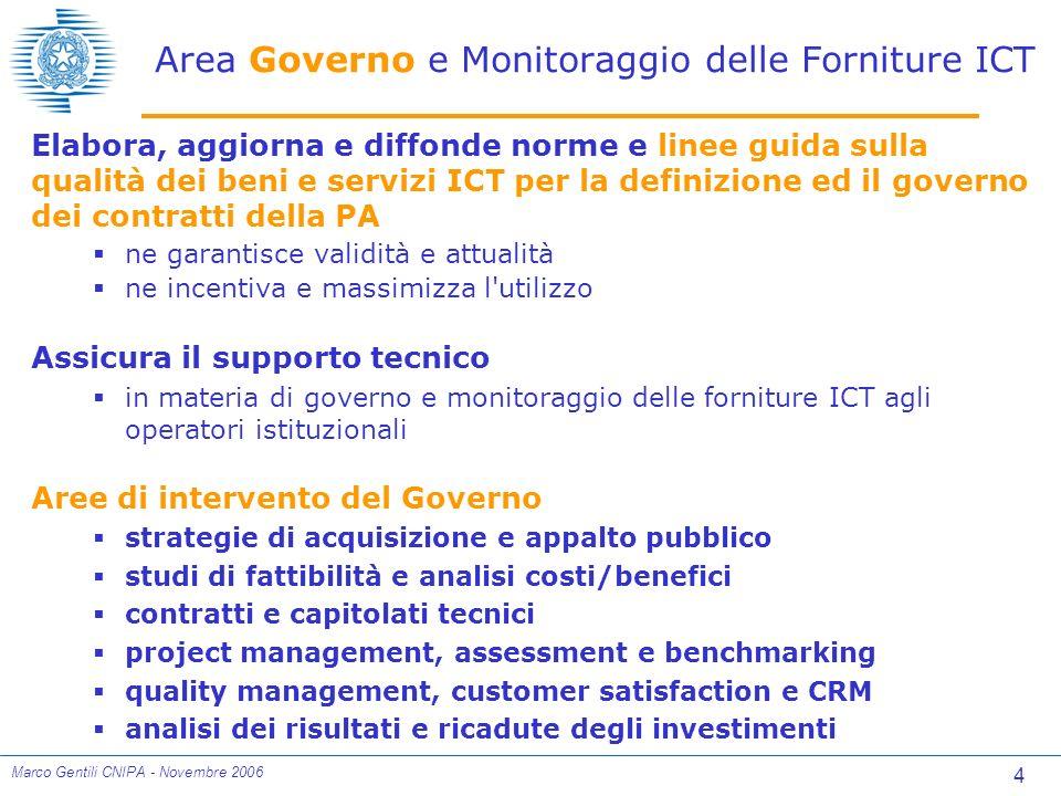 25 Marco Gentili CNIPA - Novembre 2006 Punto di pareggio