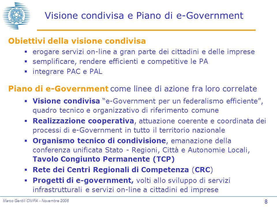 19 Marco Gentili CNIPA - Novembre 2006 Stato avanzamento lavori e Ritardo