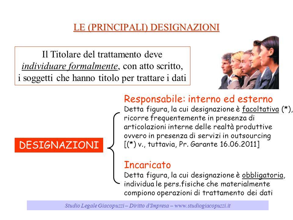 Studio Legale Giacopuzzi – Diritto d'Impresa – www.studiogiacopuzzi.it LE (PRINCIPALI) DESIGNAZIONI Il Titolare del trattamento deve individuare forma