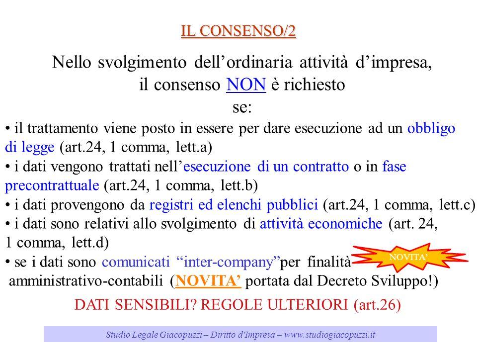 Studio Legale Giacopuzzi – Diritto d'Impresa – www.studiogiacopuzzi.it IL CONSENSO/2 Nello svolgimento dellordinaria attività dimpresa, il consenso NO