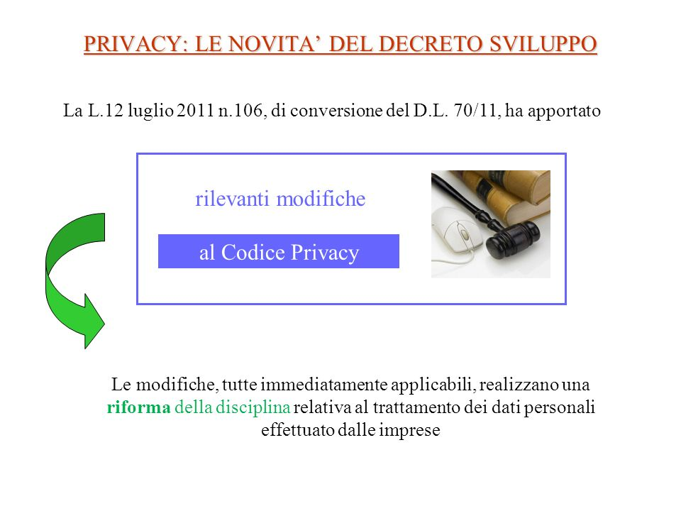 PRIVACY: LE NOVITA DEL DECRETO SVILUPPO rilevanti modifiche al Codice Privacy Le modifiche, tutte immediatamente applicabili, realizzano una riforma d