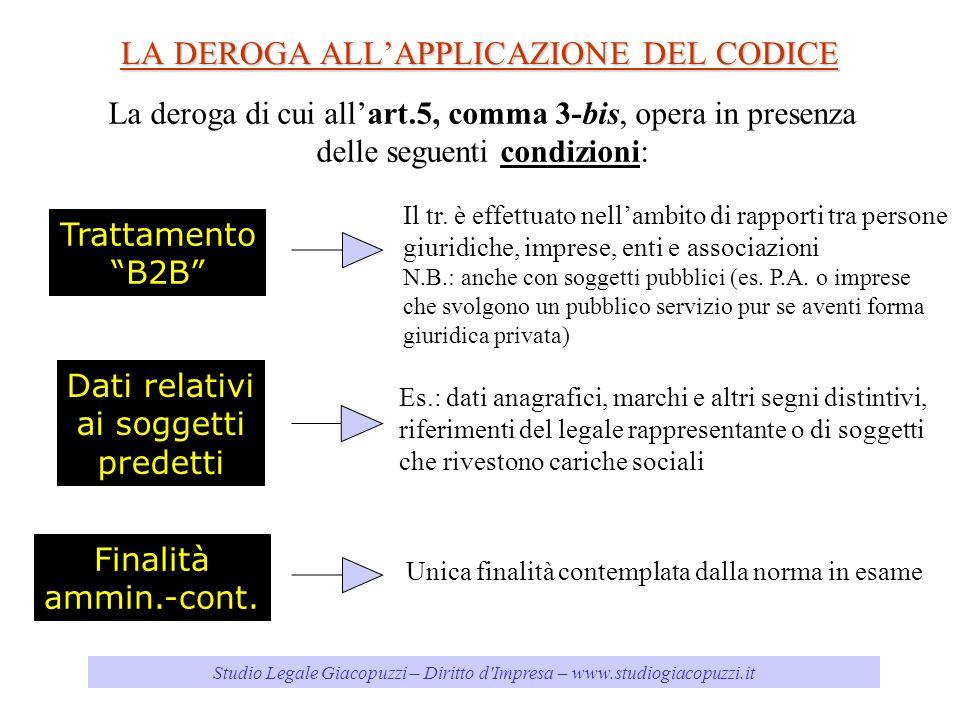 Studio Legale Giacopuzzi – Diritto d'Impresa – www.studiogiacopuzzi.it LA DEROGA ALLAPPLICAZIONE DEL CODICE Trattamento B2B Dati relativi ai soggetti