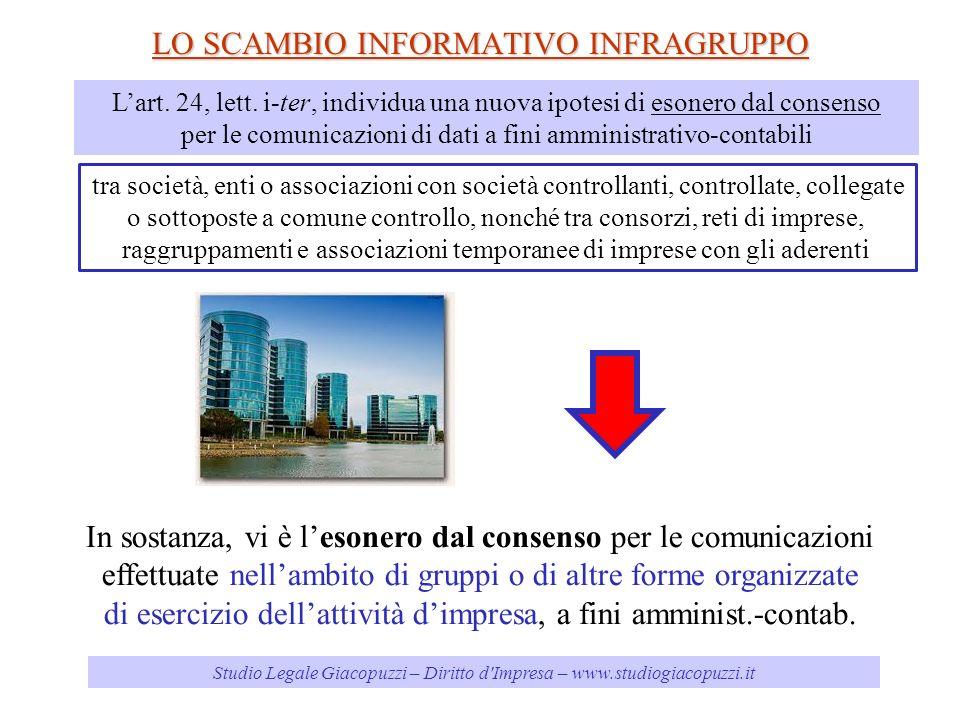 Studio Legale Giacopuzzi – Diritto d'Impresa – www.studiogiacopuzzi.it LO SCAMBIO INFORMATIVO INFRAGRUPPO Lart. 24, lett. i-ter, individua una nuova i