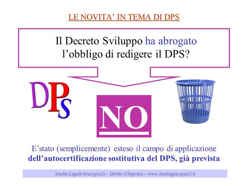 Studio Legale Giacopuzzi – Diritto d'Impresa – www.studiogiacopuzzi.it LE NOVITA IN TEMA DI DPS Il Decreto Sviluppo ha abrogato lobbligo di redigere i