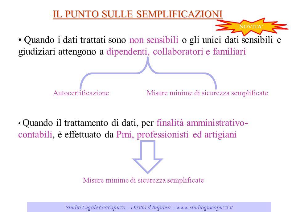 Studio Legale Giacopuzzi – Diritto d'Impresa – www.studiogiacopuzzi.it IL PUNTO SULLE SEMPLIFICAZIONI Quando i dati trattati sono non sensibili o gli