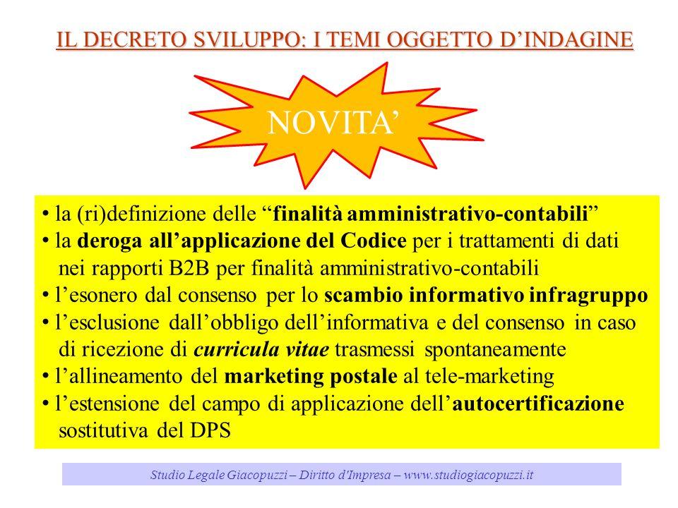 Studio Legale Giacopuzzi – Diritto d'Impresa – www.studiogiacopuzzi.it IL DECRETO SVILUPPO: I TEMI OGGETTO DINDAGINE la (ri)definizione delle finalità