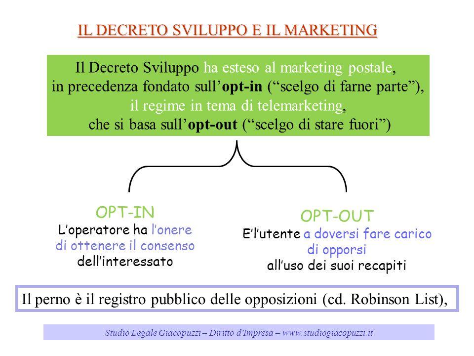 Studio Legale Giacopuzzi – Diritto d'Impresa – www.studiogiacopuzzi.it IL DECRETO SVILUPPO E IL MARKETING Il Decreto Sviluppo ha esteso al marketing p