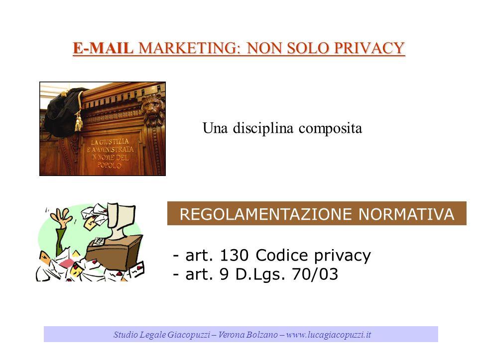 Studio Legale Giacopuzzi – Verona Bolzano – www.lucagiacopuzzi.it E-MAIL MARKETING: NON SOLO PRIVACY Una disciplina composita REGOLAMENTAZIONE NORMATI
