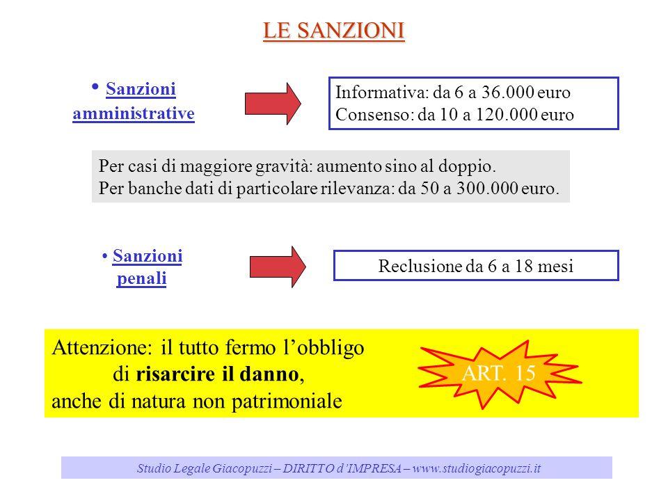 Studio Legale Giacopuzzi – DIRITTO dIMPRESA – www.studiogiacopuzzi.it LE SANZIONI Sanzioni amministrative Sanzioni penali Informativa: da 6 a 36.000 e