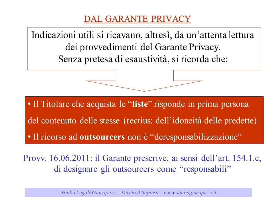Studio Legale Giacopuzzi – Diritto d'Impresa – www.studiogiacopuzzi.it DAL GARANTE PRIVACY Il Titolare che acquista le liste risponde in prima persona