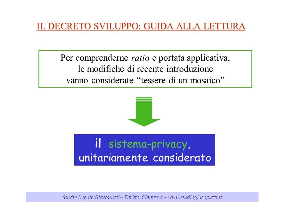 Studio Legale Giacopuzzi – Diritto d'Impresa – www.studiogiacopuzzi.it IL DECRETO SVILUPPO: GUIDA ALLA LETTURA Per comprenderne ratio e portata applic