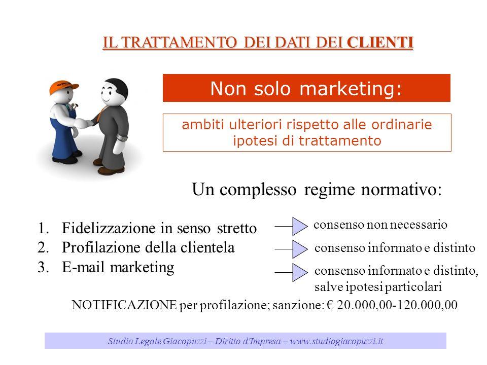 Studio Legale Giacopuzzi – Diritto d'Impresa – www.studiogiacopuzzi.it IL TRATTAMENTO DEI DATI DEI CLIENTI Non solo marketing: ambiti ulteriori rispet