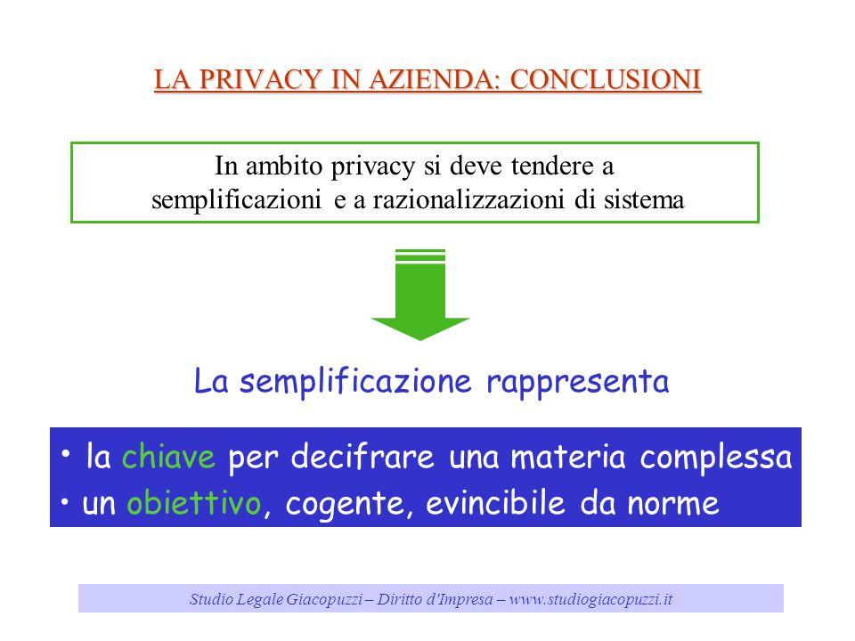 Studio Legale Giacopuzzi – Diritto d'Impresa – www.studiogiacopuzzi.it LA PRIVACY IN AZIENDA: CONCLUSIONI In ambito privacy si deve tendere a semplifi