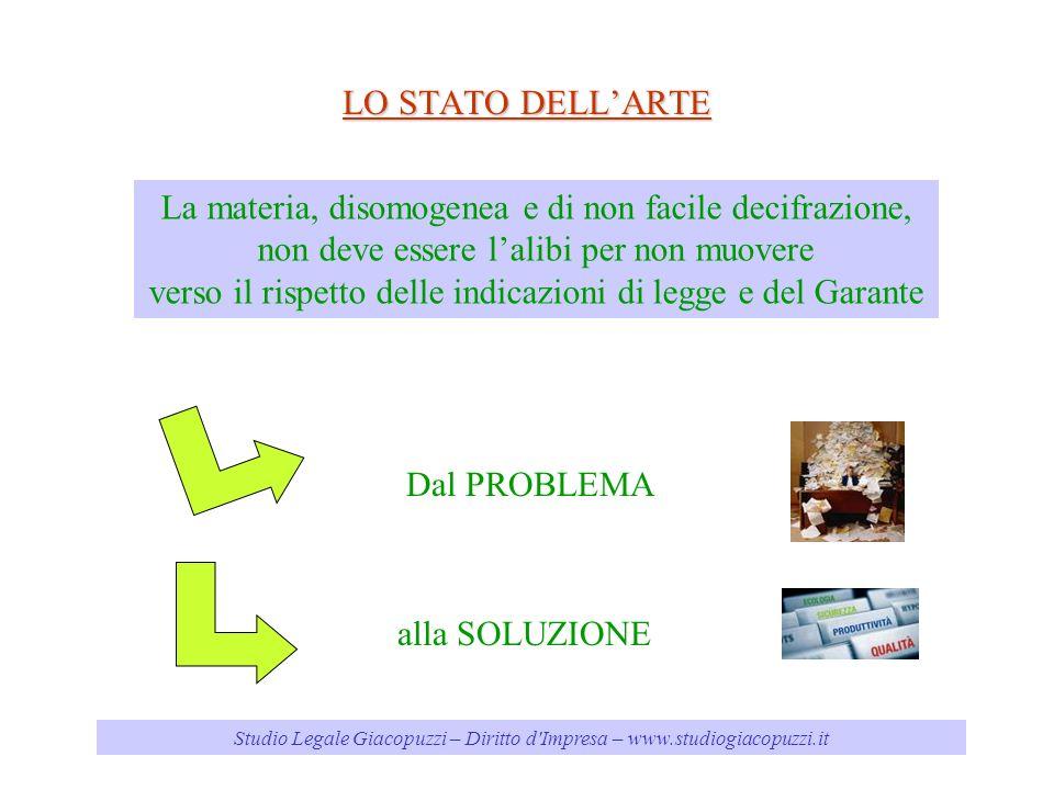 Studio Legale Giacopuzzi – Diritto d'Impresa – www.studiogiacopuzzi.it LO STATO DELLARTE La materia, disomogenea e di non facile decifrazione, non dev