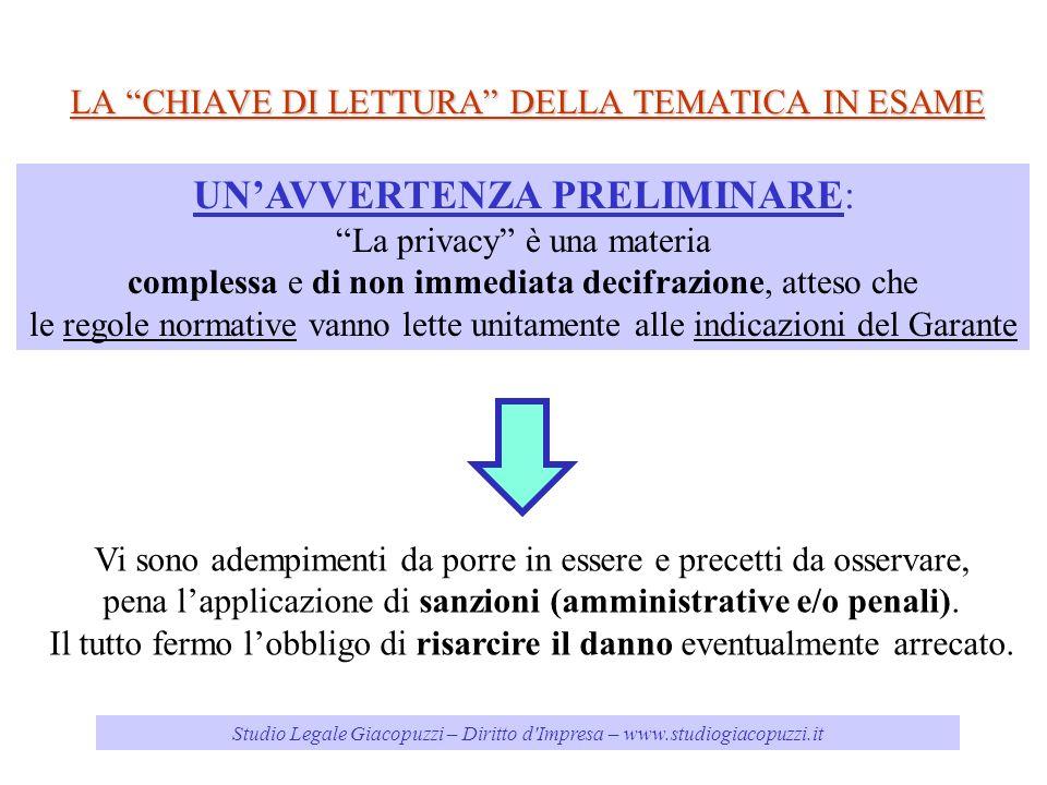 Studio Legale Giacopuzzi – Diritto d'Impresa – www.studiogiacopuzzi.it LA CHIAVE DI LETTURA DELLA TEMATICA IN ESAME UNAVVERTENZA PRELIMINARE: La priva