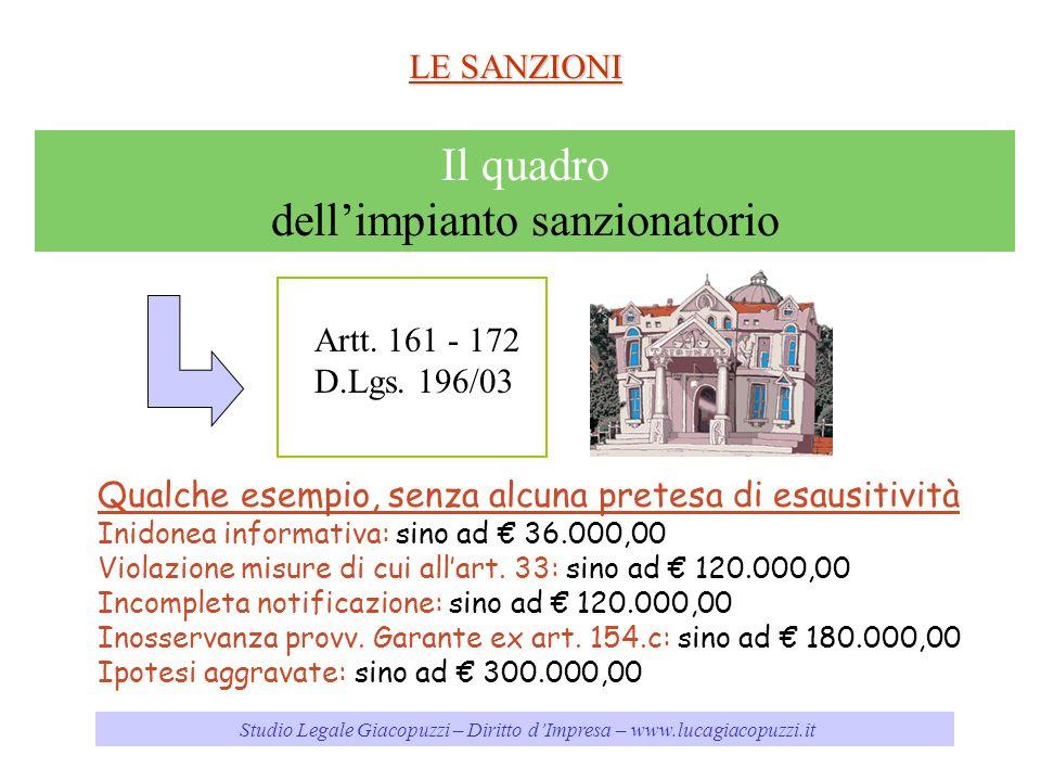 Studio Legale Giacopuzzi – Diritto d'Impresa – www.studiogiacopuzzi.it Studio Legale Giacopuzzi – Diritto dImpresa – www.lucagiacopuzzi.it LE SANZIONI