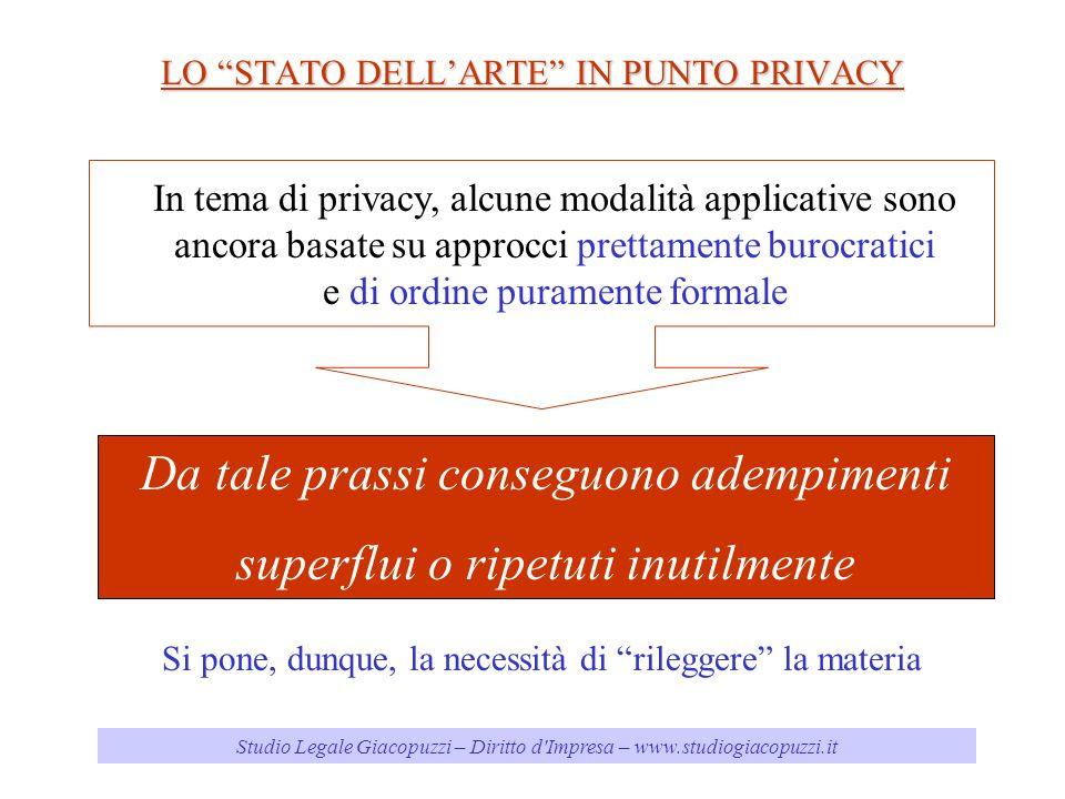 Studio Legale Giacopuzzi – Diritto d'Impresa – www.studiogiacopuzzi.it LO STATO DELLARTE IN PUNTO PRIVACY Da tale prassi conseguono adempimenti superf