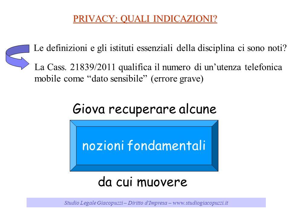 Studio Legale Giacopuzzi – Diritto d'Impresa – www.studiogiacopuzzi.it PRIVACY: QUALI INDICAZIONI? nozioni fondamentali Giova recuperare alcune da cui