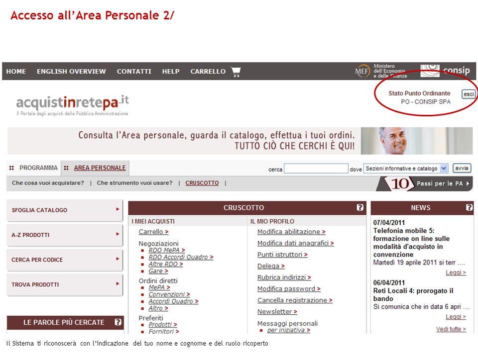 Accesso allArea Personale 2/ Il Sistema ti riconoscerà con lindicazione del tuo nome e cognome e del ruolo ricoperto