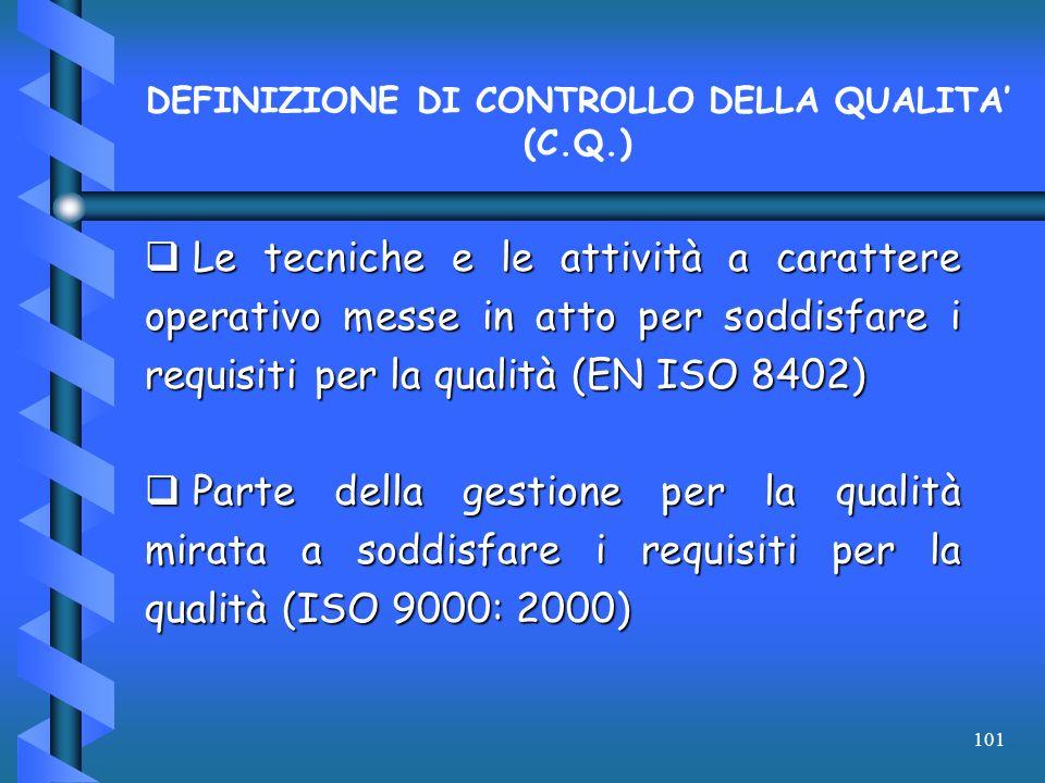 101 DEFINIZIONE DI CONTROLLO DELLA QUALITA (C.Q.) Le tecniche e le attività a carattere operativo messe in atto per soddisfare i requisiti per la qual